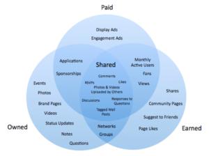 Content-Marketing-Reputacion-Online-tipos