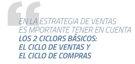 Agencia Estrategia Marketing Lifting Group Marketing Management Outsourcing Content Retail Markeitng